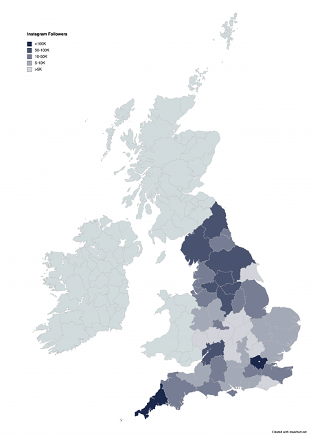 UK County DMOs split by Instagram follower count. London and Yorkshire perform well compared to other counties in the midlands.